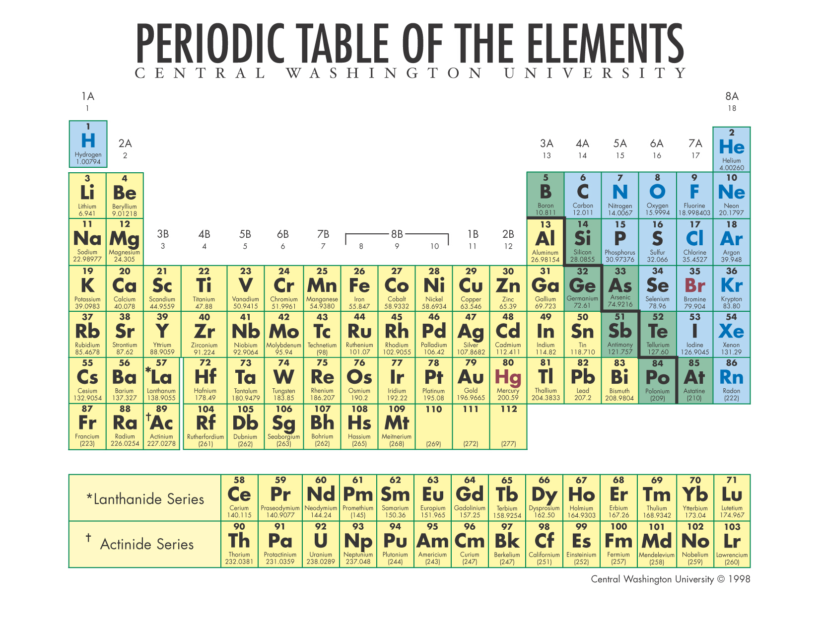 Apassionforscience 3e4 group 1 article review for 1 20 elements in periodic table